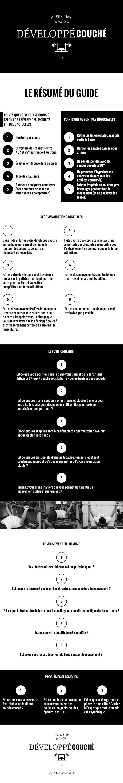Infographie résumé du guide du développé couché, le guide ultime en français !